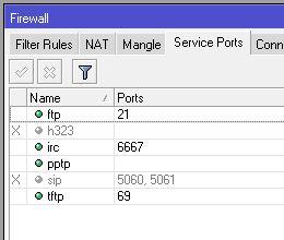 Disable SIP ALG (SIP Helper) on Mikrotik Routers - VentureTel